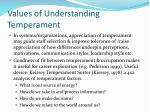 values of understanding temperament8