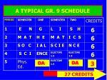 a typical gr 9 schedule