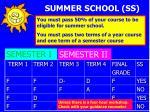 summer school ss