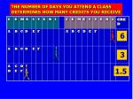 the number of days you attend a class determines how many credits you receive