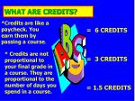 what are credits