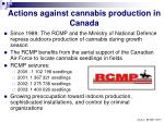actions against cannabis production in canada