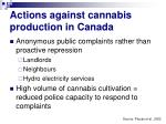 actions against cannabis production in canada23
