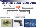 exportation canada united states14