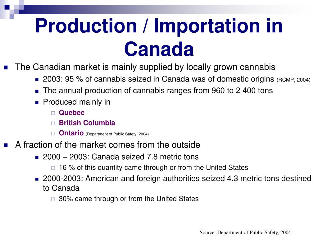 Production / Importation in Canada