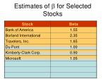 estimates of b for selected stocks