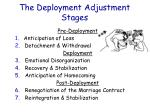 the deployment adjustment stages