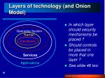 layers of technology and onion model