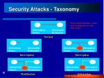 security attacks taxonomy32