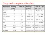 copy and complete this table6