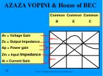 azaza vopini house of bec
