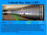 cathode ray tube crt