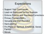 expectations13