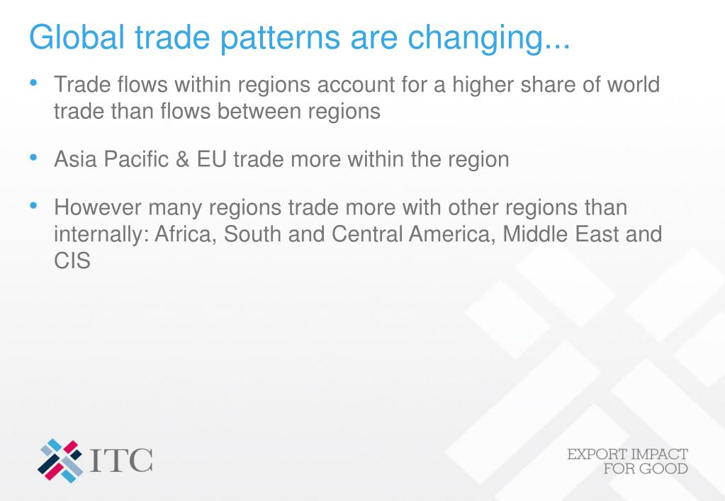 Global trade patterns are changing...