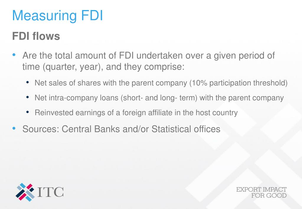 Measuring FDI