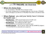 tricare an overview
