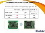 avermedia patented technology averzoom tm
