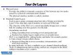 tour de layers