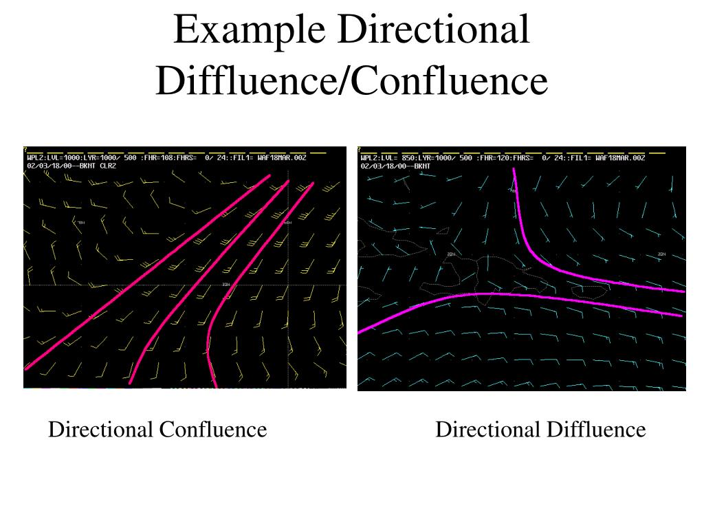 Example Directional Diffluence/Confluence