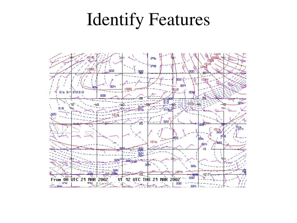 Identify Features