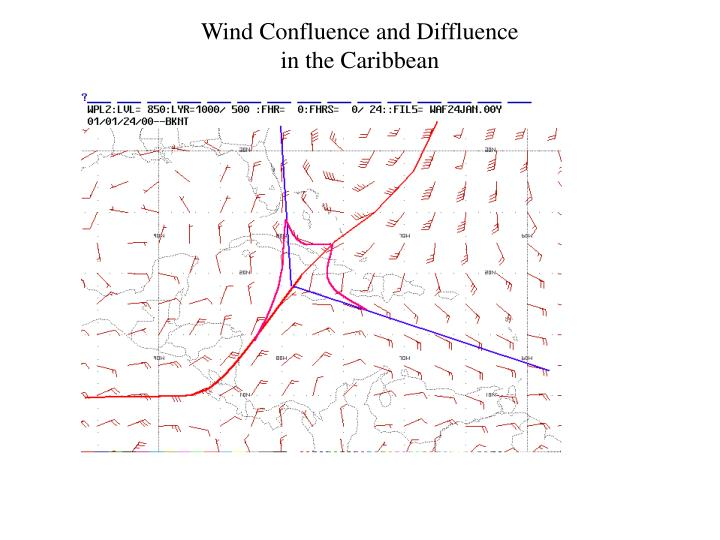 Wind confluence and diffluence in the caribbean
