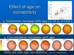 effect of age on connectivity