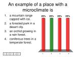 an example of a place with a microclimate is