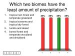 which two biomes have the least amount of precipitation