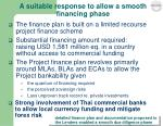 a suitable response to allow a smooth financing phase