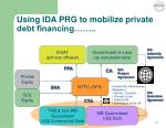 using ida prg to mobilize private debt financing
