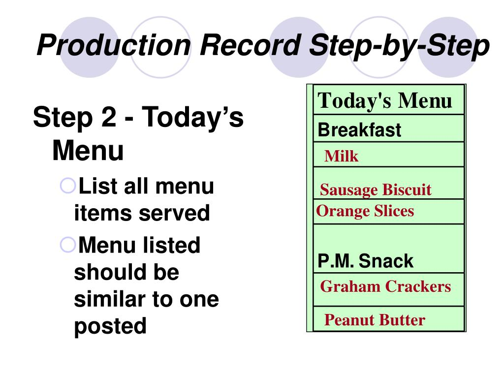 Production Record Step-by-Step