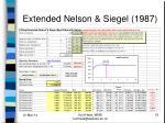 extended nelson siegel 198718