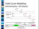 yield curve modelling12