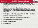 blogs potential uses