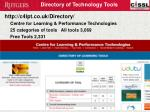 directory of technology tools