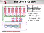 final layout of pcb board