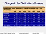 changes in the distribution of income