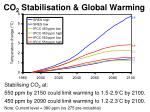 co 2 stabilisation global warming
