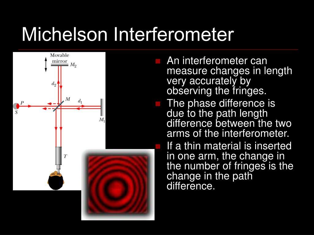 the interferometer