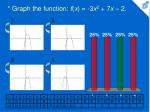 graph the function f x 3x2 7x 2