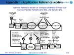 appendix i application reference models