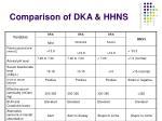 comparison of dka hhns