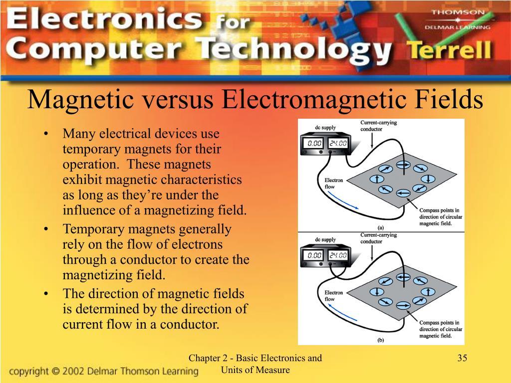Magnetic versus Electromagnetic Fields