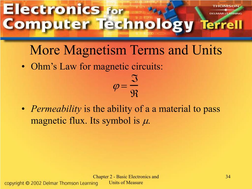 More Magnetism Terms and Units