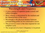 wavelength and frequency25