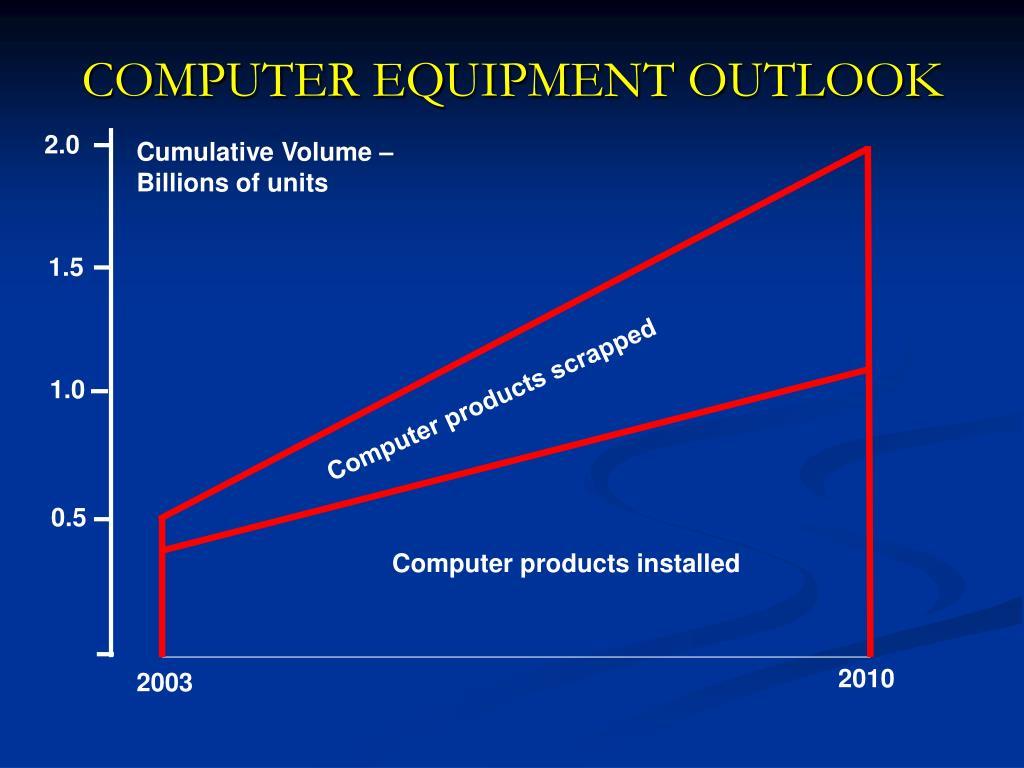 COMPUTER EQUIPMENT OUTLOOK