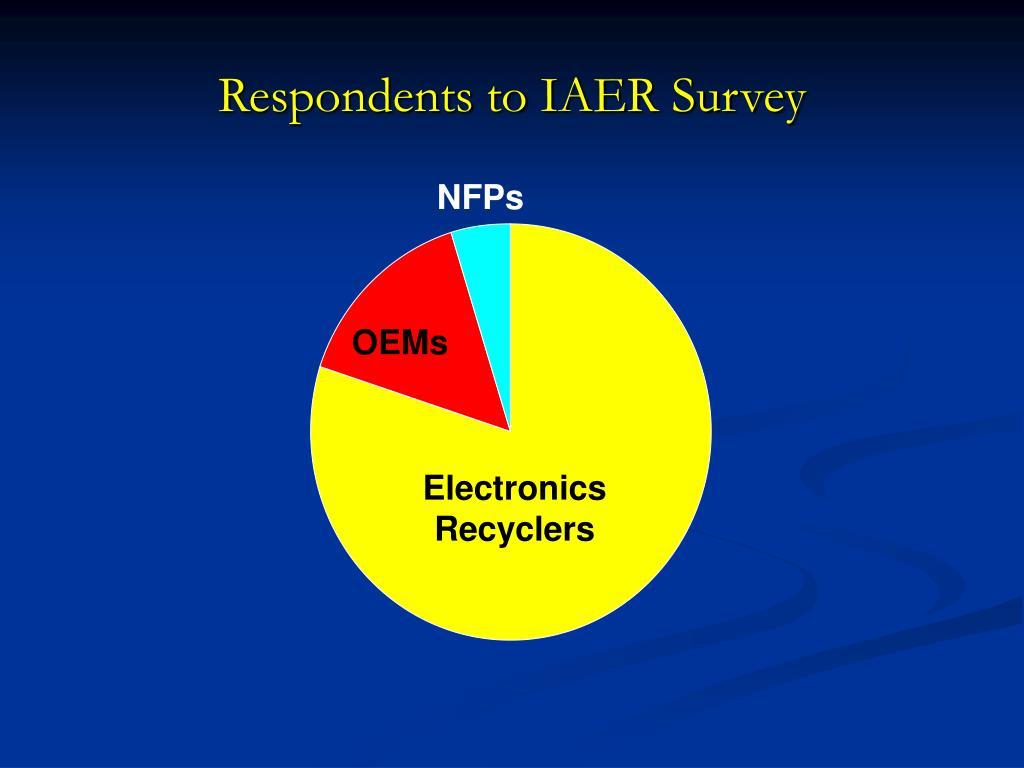 Respondents to IAER Survey