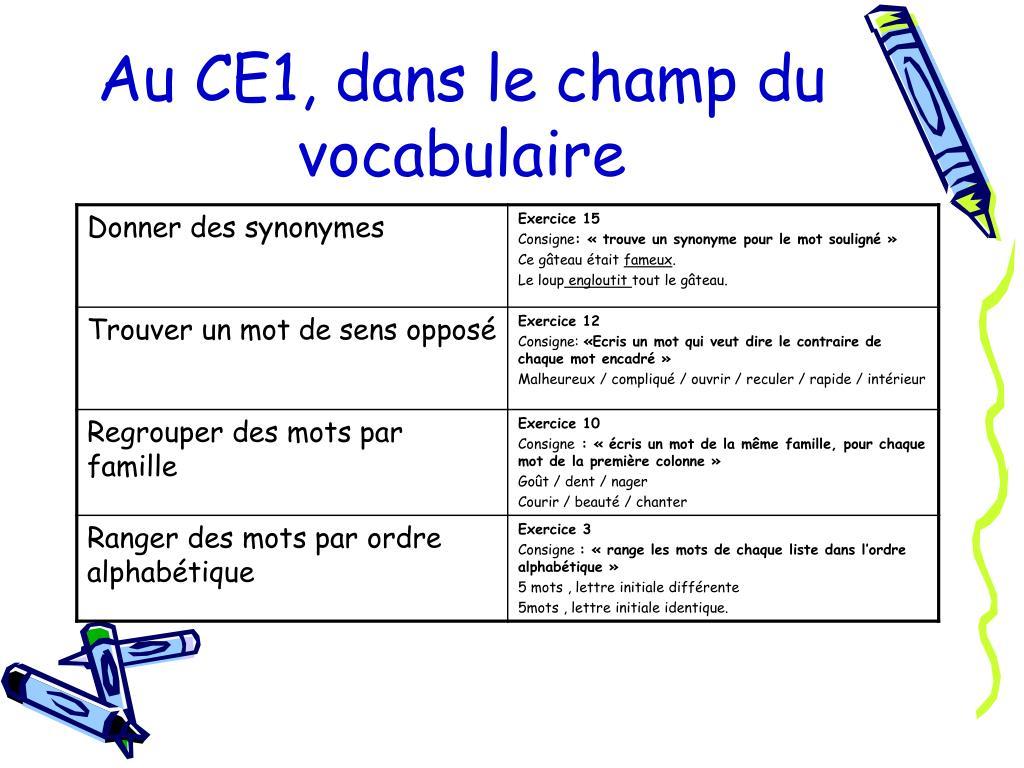 Ppt Enseigner Le Vocabulaire Aux Cycles 2 Et 3 Et Par Ordre Alphabetique Francois Bonini Damienne Cechosz Pierrette Haz Powerpoint Presentation Id 342356