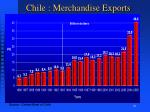 chile merchandise exports