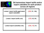 sa harmonizes import tariffs and or export subsidies for each product across all regions